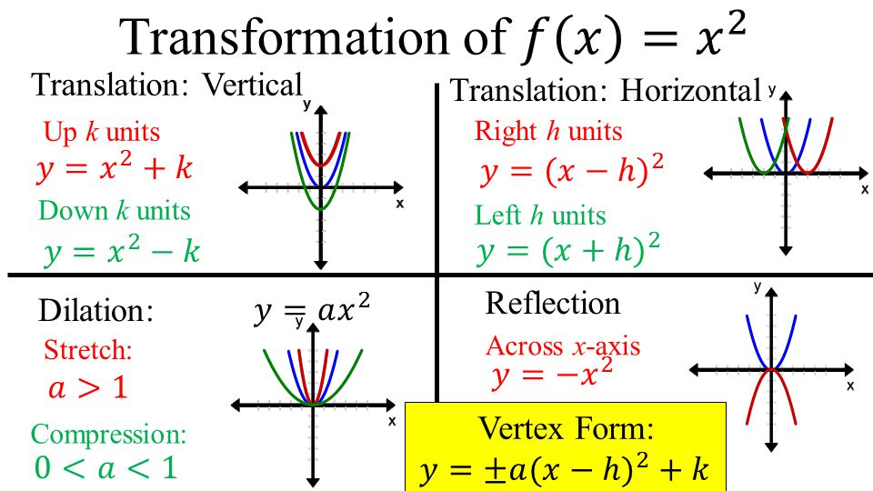 quad functions.jpg